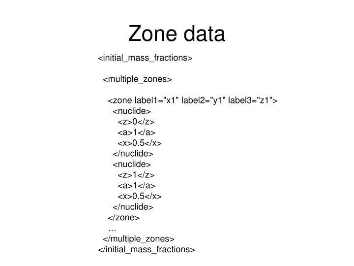 Zone data