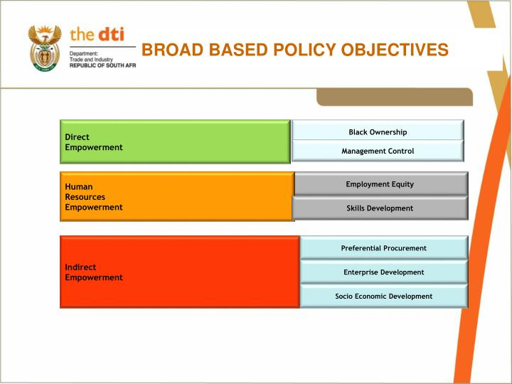 BROAD BASED POLICY OBJECTIVES