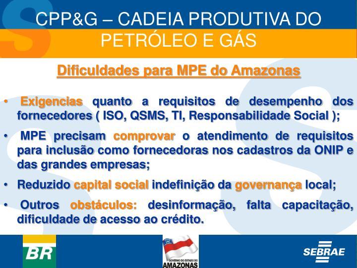 Dificuldades para MPE do Amazonas
