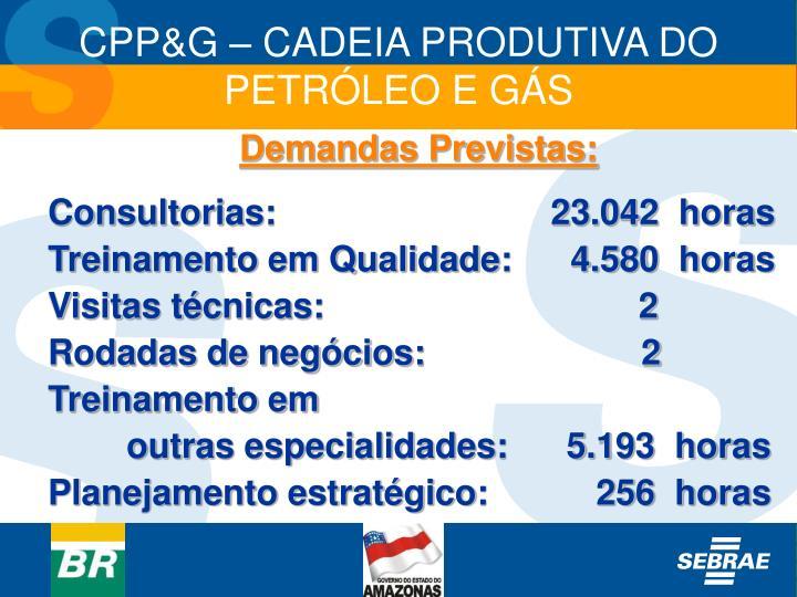 Demandas Previstas: