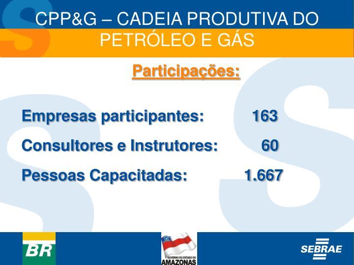 Participações: