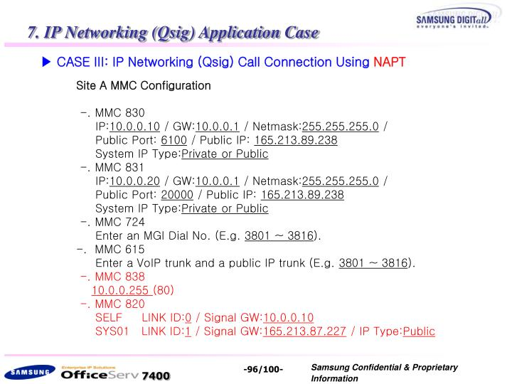 7. IP Networking (Qsig) Application Case