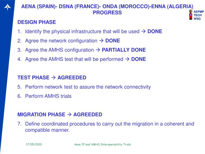 AENA (SPAIN)- DSNA (FRANCE)- ONDA (MOROCCO)-ENNA (ALGERIA) PROGRESS