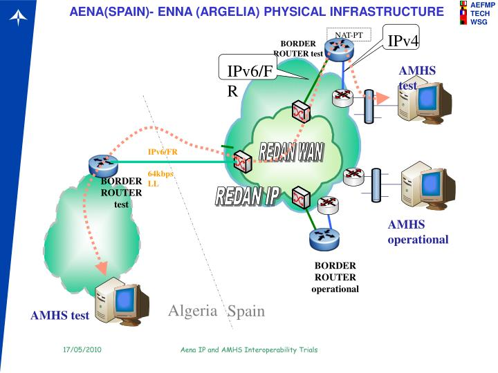 AENA(SPAIN)- ENNA (ARGELIA) PHYSICAL INFRASTRUCTURE
