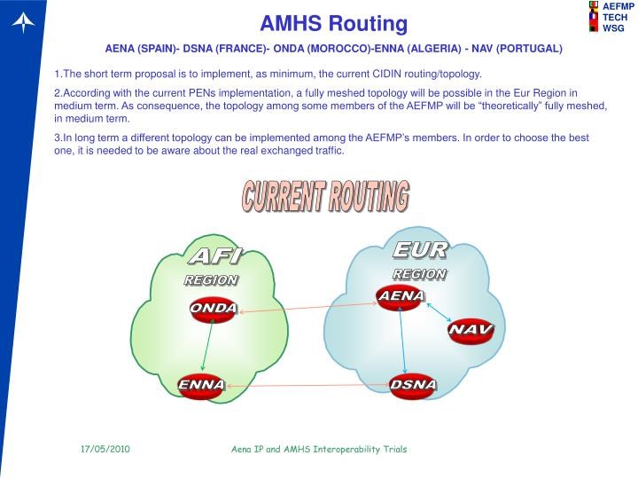 AMHS Routing