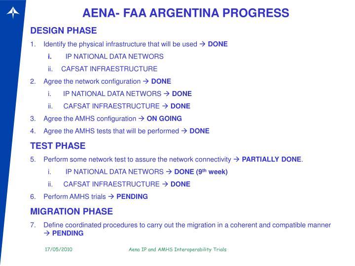 AENA- FAA ARGENTINA PROGRESS