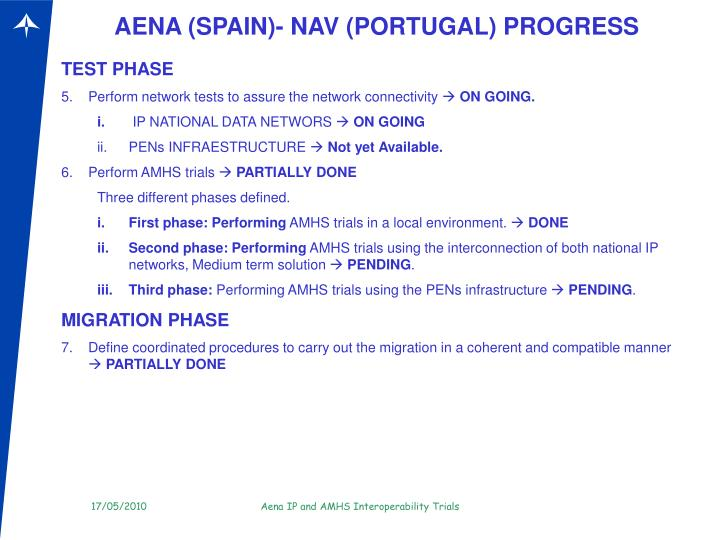 AENA (SPAIN)- NAV (PORTUGAL) PROGRESS