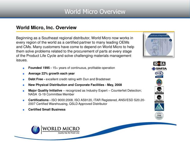 World Micro Overview