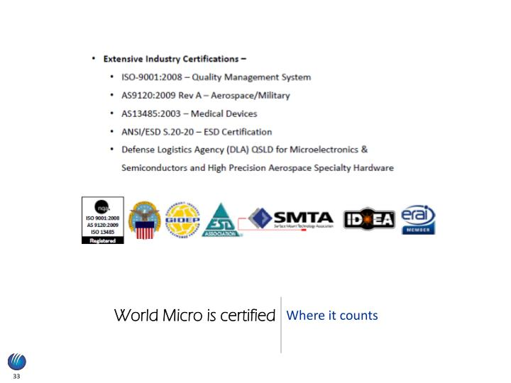 World Micro is certified