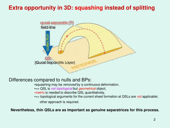 Extra opportunity in 3D: