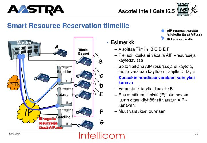 Smart Resource Reservation tiimeille
