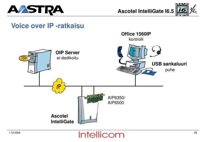 Voice over IP -ratkaisu