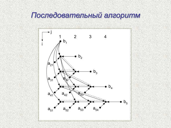 Последовательный алгоритм