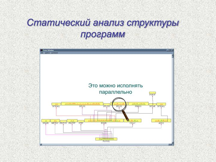 Статический анализ структуры программ