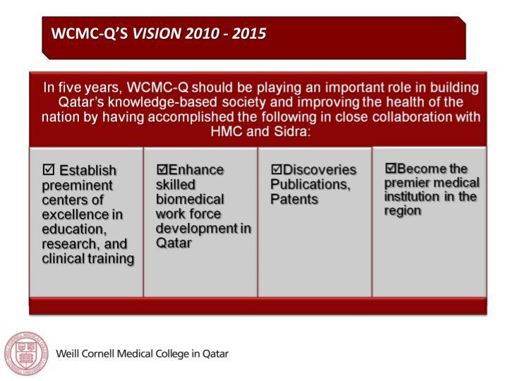 WCMC-Q'S