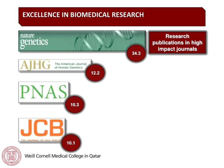 Research publications in high impact journals