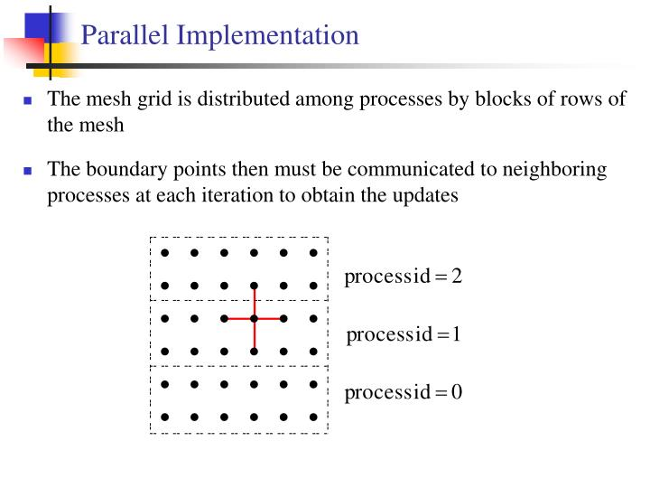 Parallel Implementation