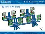 3d torus in xy plane