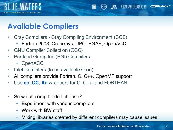 Available Compilers