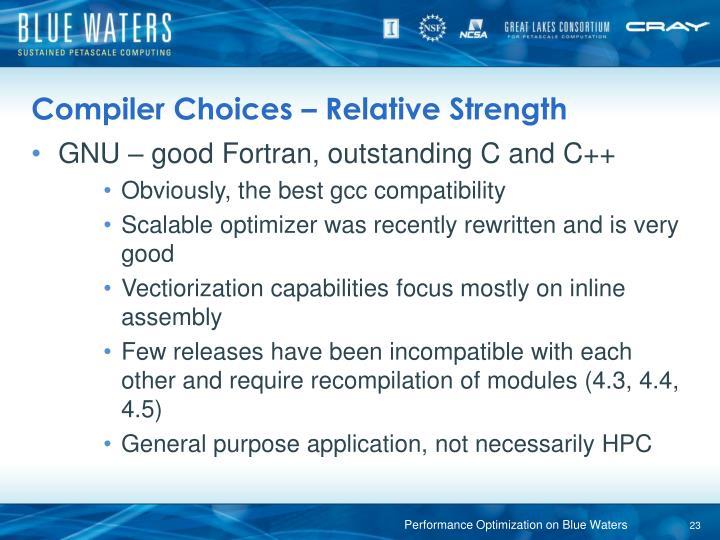Compiler Choices – Relative Strength