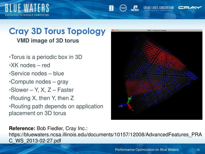 Cray 3D Torus Topology