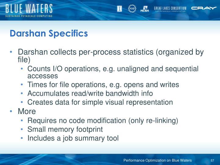 Darshan Specifics
