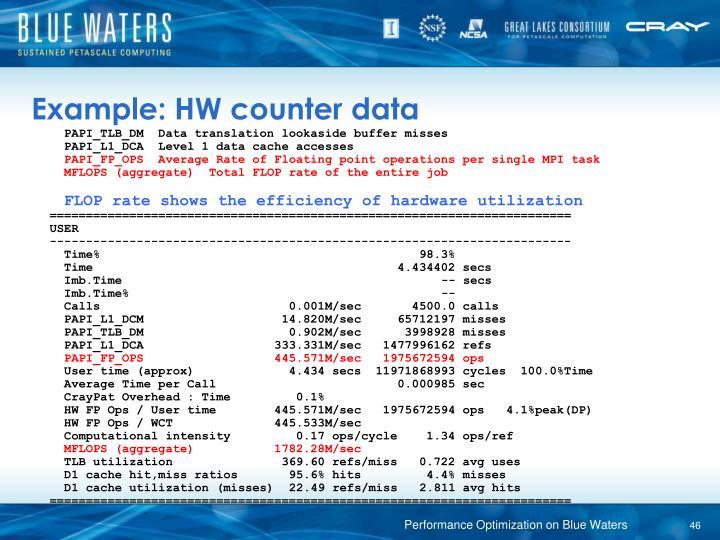 Example: HW counter data