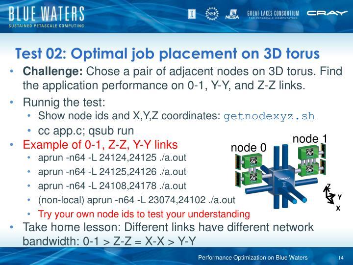 Test 02: Optimal job placement on 3D torus