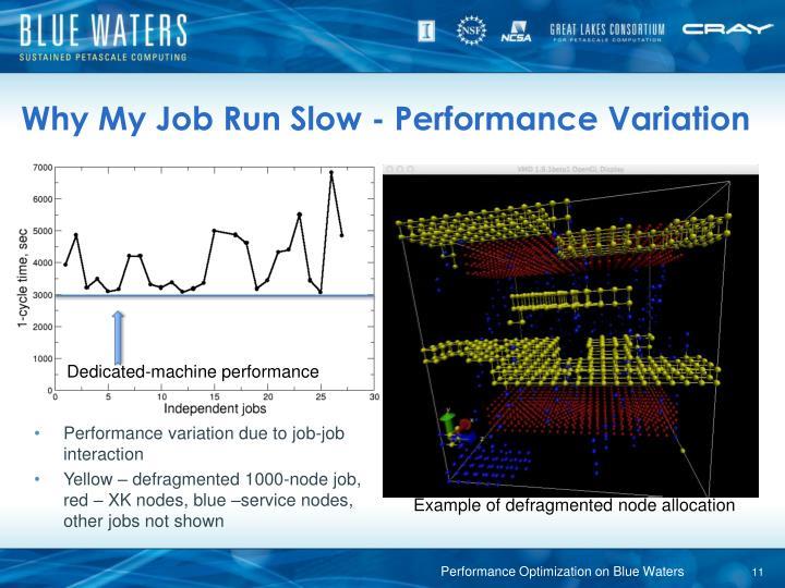 Why My Job Run Slow - Performance Variation