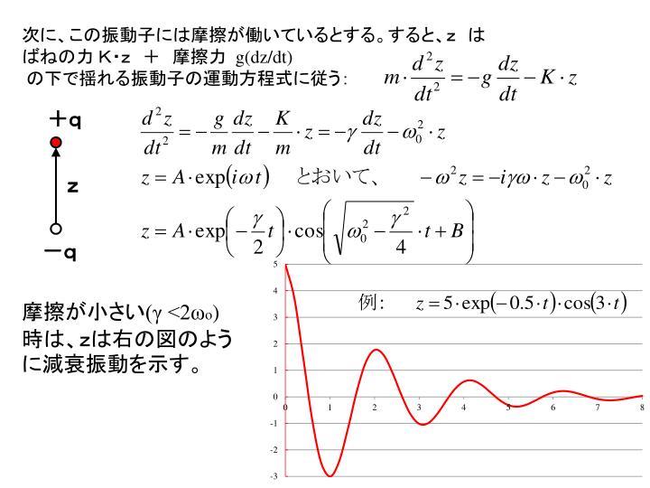 次に、この振動子には摩擦が働いているとする。すると、z は