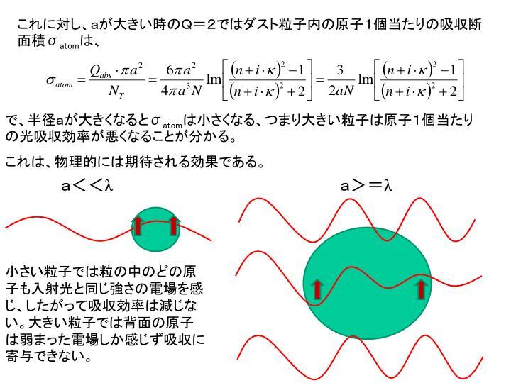 これに対し、aが大きい時のQ=2ではダスト粒子内の原子1個当たりの吸収断面積