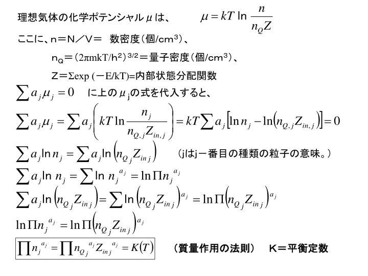 理想気体の化学ポテンシャル