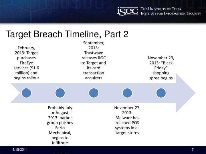 Target Breach Timeline, Part 2