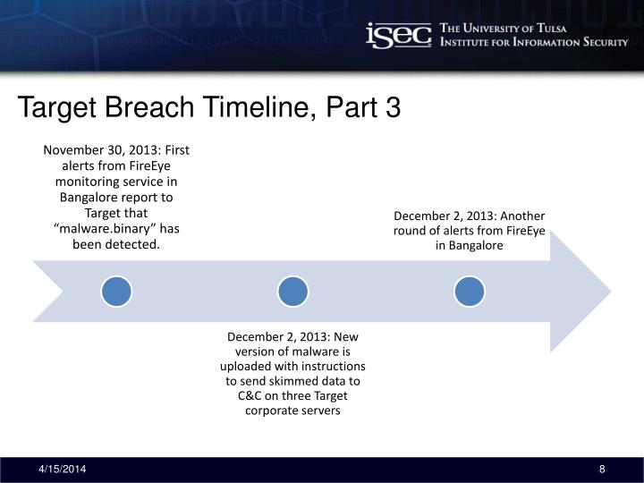 Target Breach Timeline, Part 3