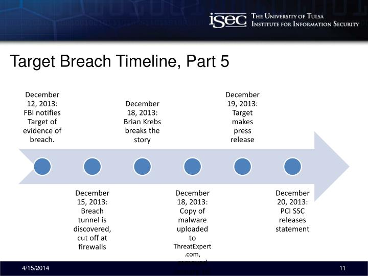 Target Breach Timeline, Part 5
