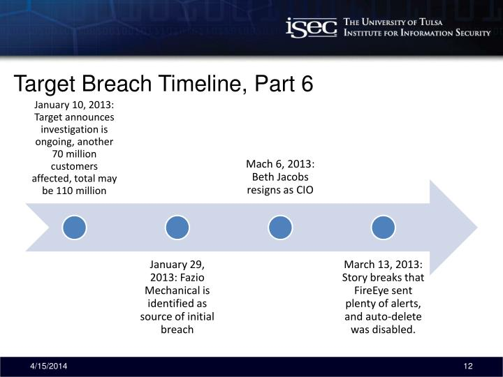 Target Breach Timeline, Part 6