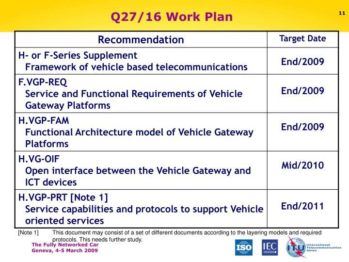 Q27/16 Work Plan