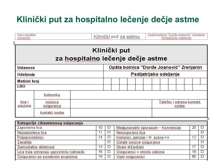 Klinički put za hospitalno lečenje dečje astme