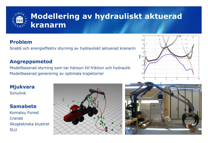 Modellering av hydrauliskt aktuerad kranarm
