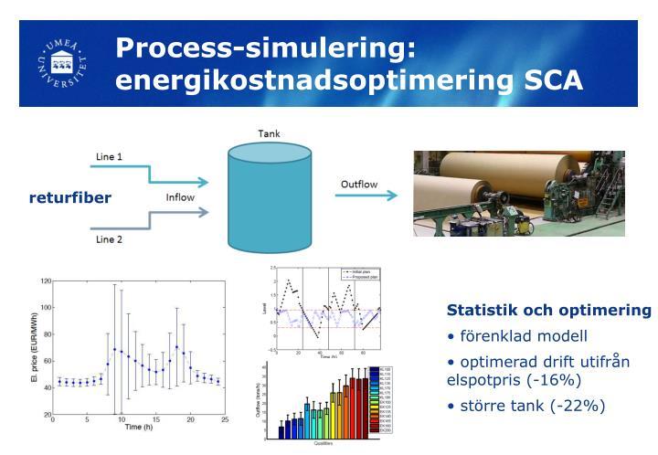 Process-simulering: energikostnadsoptimering SCA