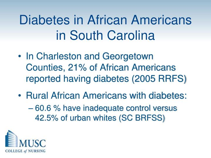 Diabetes in African Americans in South Carolina