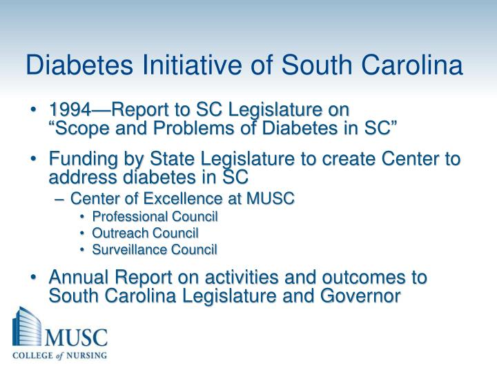 Diabetes Initiative of South Carolina