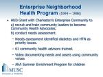 enterprise neighborhood health program 1994 1998