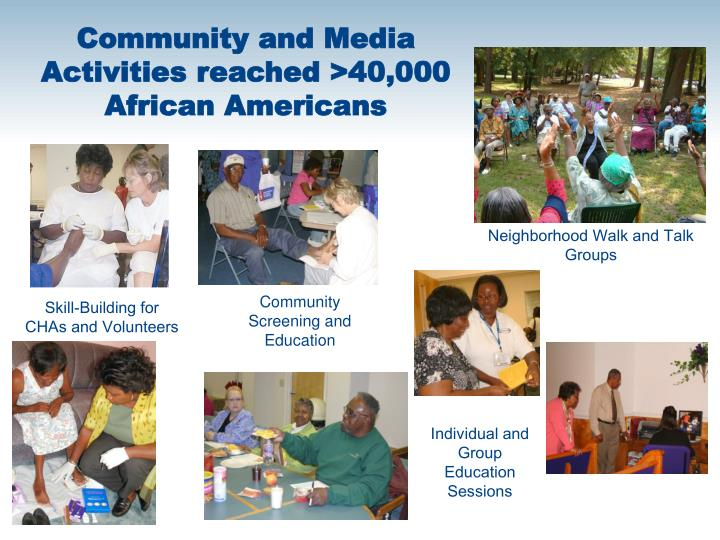 Community and Media Activities reached >40,000 African Americans