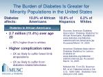 the burden of diabetes is greater for minority populations in the united states