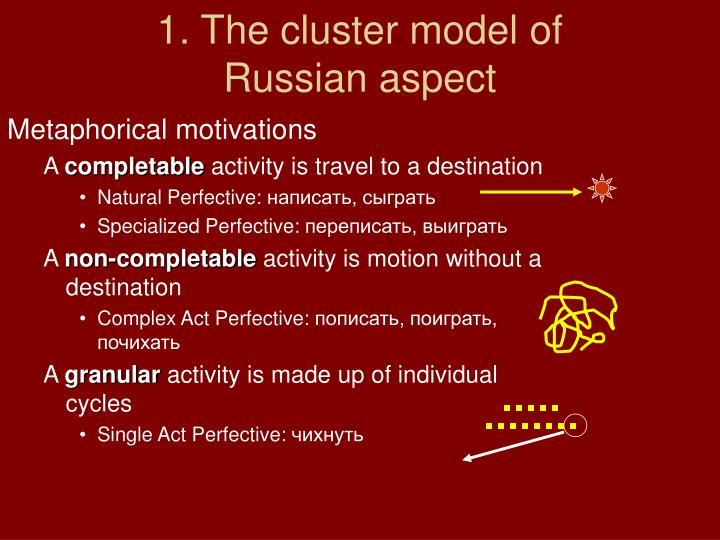 1. The cluster model of
