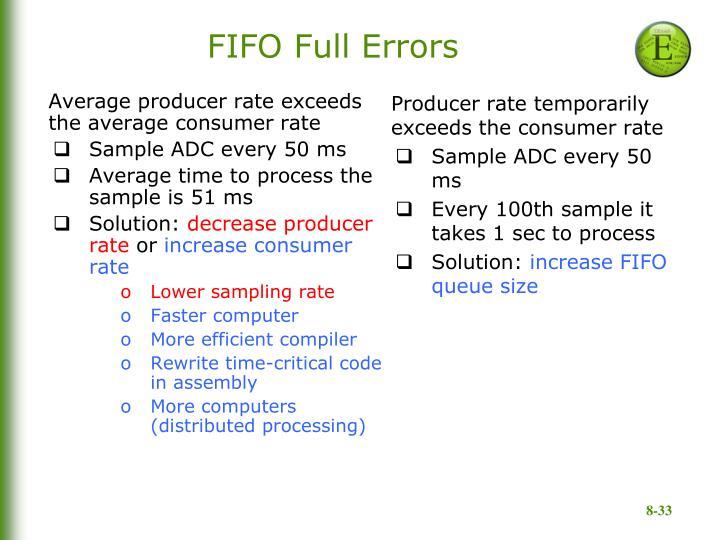 FIFO Full Errors