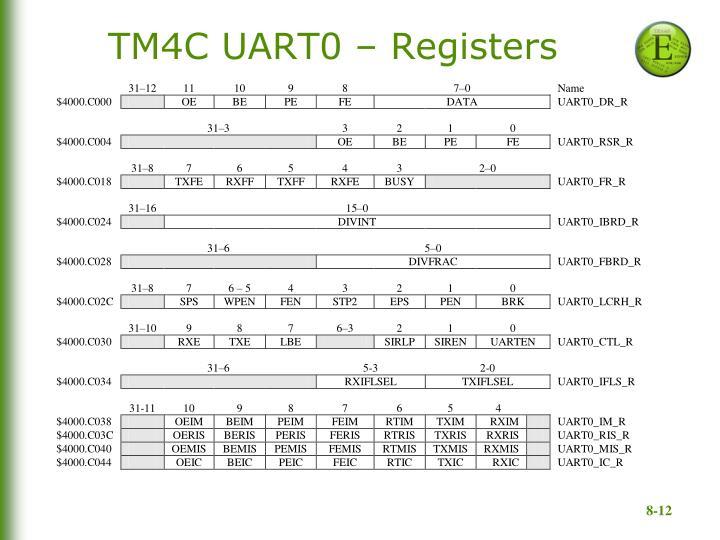 TM4C UART0 – Registers