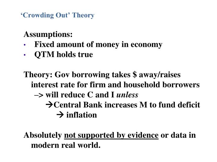 'Crowding Out' Theory