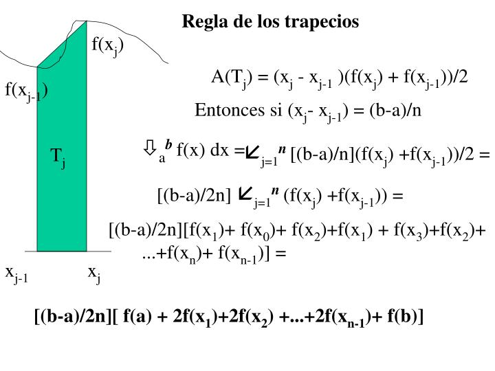 Regla de los trapecios